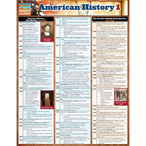Image For BARCHARTS AMERICAN HISTOR